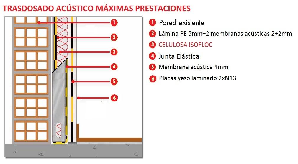 5 maneras de aislar la fachada de tu casa un aparejador - Como evitar humedades en las paredes ...